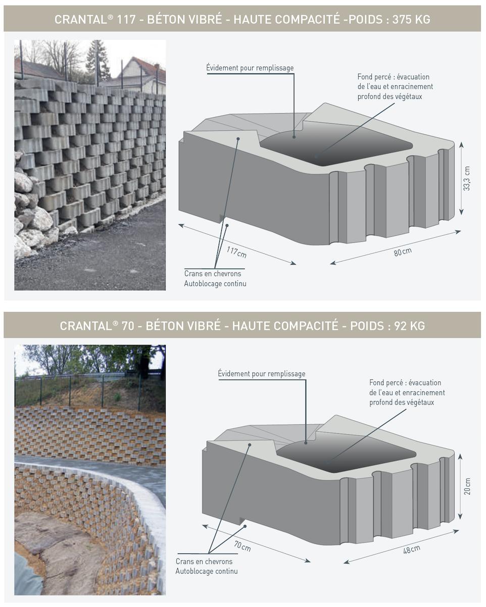 Soutènement modulaire en béton CRANTAL® de SOTUBEMA