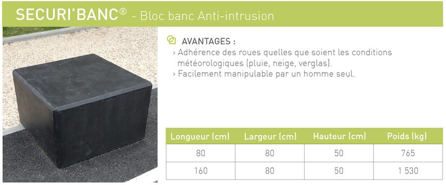 Bloc anti-intrusion SECURIBANC - SOTUBEMA