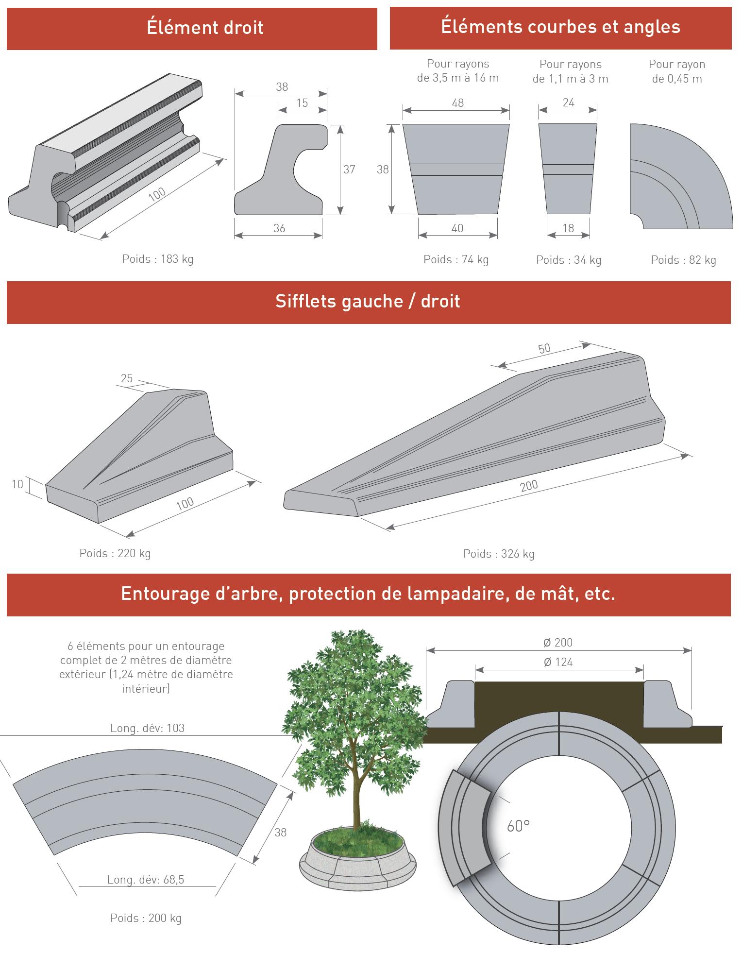 Eléments de protection urbains en béton AUTONOR® - SOTUBEMA